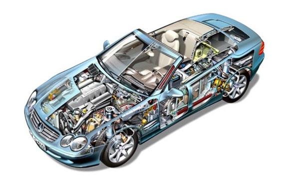 auto parts car